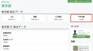 平均年齢追加 東京都の例